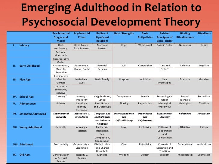 Download adolescence and emerging adulthood a cultural approach 5th download adolescence and emerging adulthood a cultural approach 5th edition pdf fandeluxe Choice Image