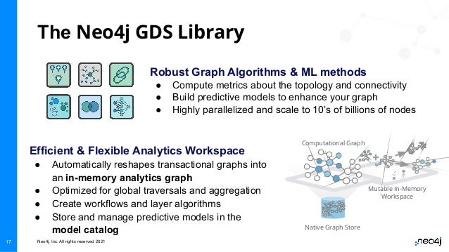 Neo4j, Inc. All rights reserved 2021 Robust Graph Algorithms & ML methods ● Compute metrics about the topology and connect...