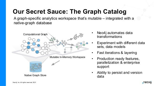 Neo4j, Inc. All rights reserved 2021 Our Secret Sauce: The Graph Catalog • Neo4j automates data transformations • Experime...