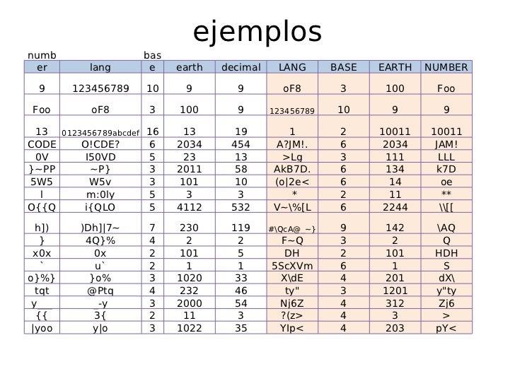 ejemplos numb                       bas  er          lang           e    earth   decimal    LANG       BASE   EARTH   NUMB...
