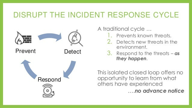 DISRUPT THE INCIDENT RESPONSE CYCLE A traditional cycle …  1. 2.  Prevent  Detect  Respond  3.  Prevents known threats. De...
