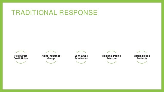 TRADITIONAL RESPONSE  First Street Credit Union  Alpha Insurance Group  John Elway Auto Nation  Regional Pacific Telecom  ...