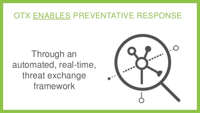 OTX ENABLES PREVENTATIVE RESPONSE  Through an automated, real-time, threat exchange framework