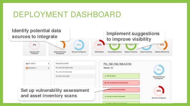 DEPLOYMENT DASHBOARD Identify potential data sources to integrate  Set up vulnerability assessment and asset inventory sca...