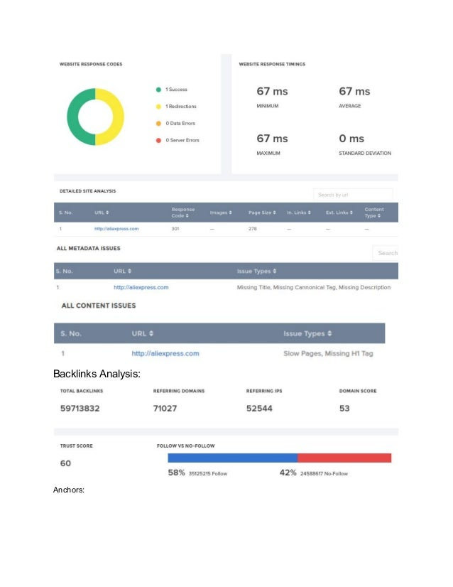 Automated SEO Audit document for client  Slide 2