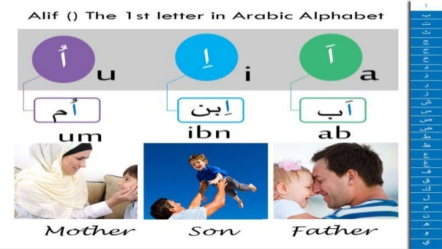 "Alif () The 1 51' letter in Arabic Alphabet  U E a.   "" A «.4  Ibn  /  ,. _ ,3; —_'_ ,  .4 r "" 2:7 ""' , ' ' 'I _ 4 ;  up' ..."
