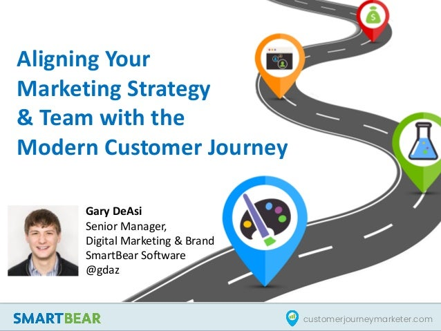 Gary DeAsi Senior Manager, Digital Marketing & Brand SmartBear Software @gdaz Aligning Your Marketing Strategy & Team with...