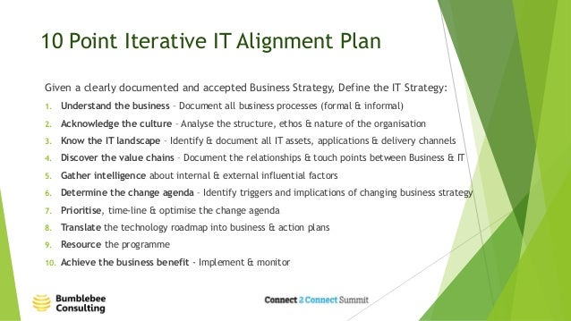 aligning it with business strategy essay Order details aligning hr strategy with business strategy organization: west jet please separate it into 4 parts first part is just a brief intro (1 short.