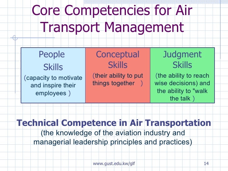 air transport management thesis The best thesis award is traditionally awarded to graduates who have  demonstrated outstanding  guillaume bourgain (hospitality management, ba)   analysis on the example of the domestic air transport market from berlin to  cologne.