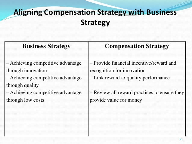 "hr strategy competitive advantage Free essay: strategic human resource management ""hr strategy, policy and practice can assist organisations to achieve competitive advantage critically."