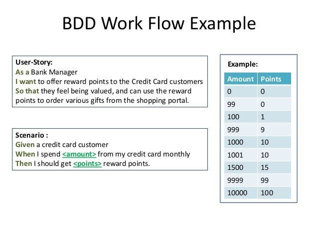 BDD Work Flow Example User-Story: As a Bank Manager I want to offer reward points to the Credit Card customers So that the...