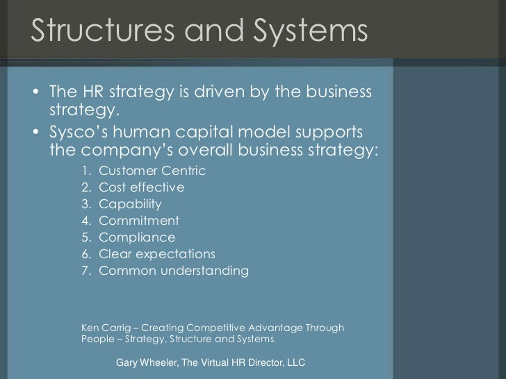 aligning hr to corporate strategy How do you align the hr strategy with the overall corporate strategy in order to achieve the set goals.