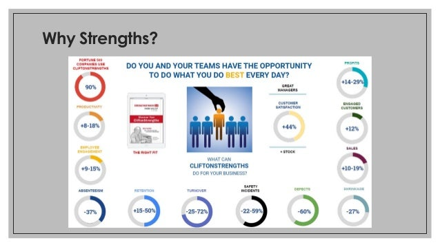 Why Strengths?
