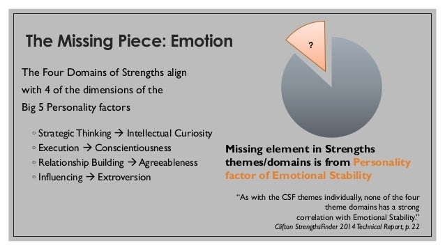 The Missing Piece: Emotion The Four Domains of Strengths align with 4 of the dimensions of the Big 5 Personality factors ◦...