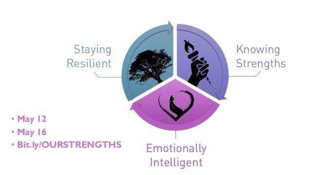 Aligning Leader Strengths and Resilience: Ben Dilla  & Joel Bennett
