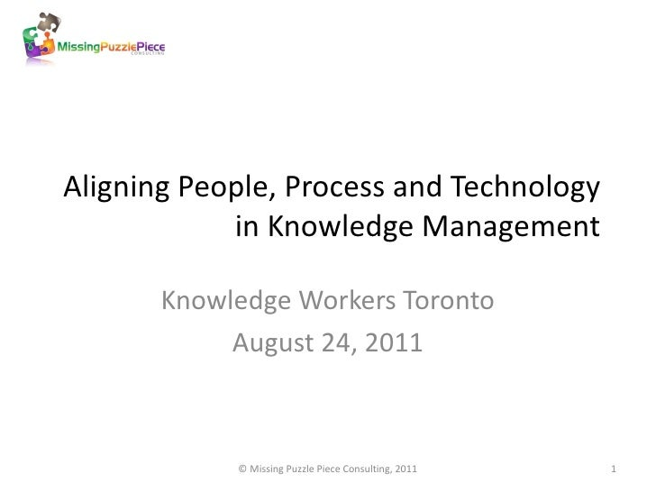 Aligning People, Process and Technology            in Knowledge Management       Knowledge Workers Toronto            Augu...