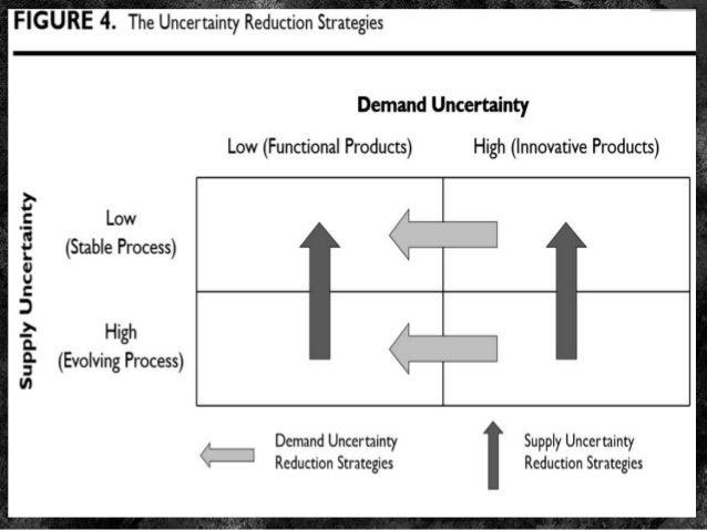 Product Process Matrix Paper