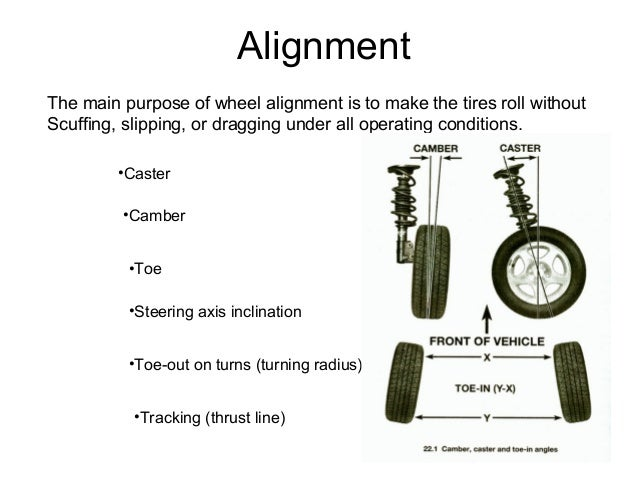 Alignment The main purpose of wheel alignment is to make the tires roll without Scuffing, slipping, or dragging under all ...