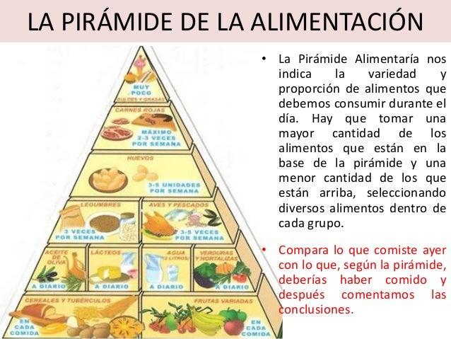 Alimentaci n y vida saludable - Piramides de alimentos saludables ...