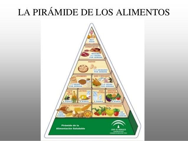 TABLA IMC Peso insuficiente < 18,5 Normopeso 18,5 – 24,9 Sobrepeso grado I 25 – 26,9 Sobrepeso grado II (pre-obesidad) 27 ...