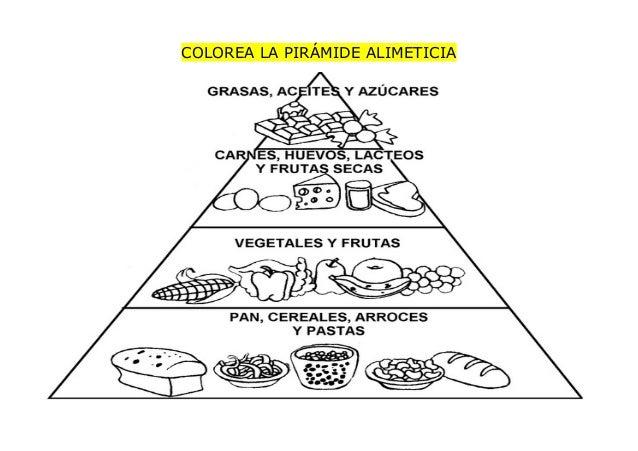 Alimentaci n saludable infantil - Piramide alimenticia para colorear ...
