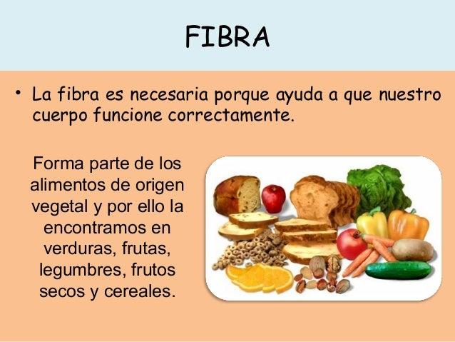 Alimentaci n y nutrici n 3 diver act - Alimentos que tienen fibra ...