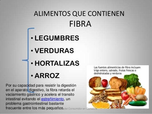 Alimentaci n y nutrici n para padres - Alimentos que tienen fibra ...