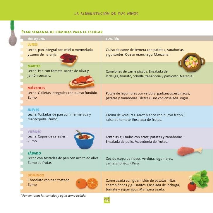 Alimentacion saludable for Plan semanal de comidas