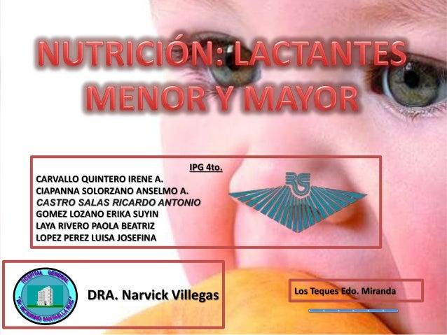  Definición de Lactante Periodos del Lactante. Lactante Menor Lactante Mayor Consideraciones Fisiológicas Minerales ...