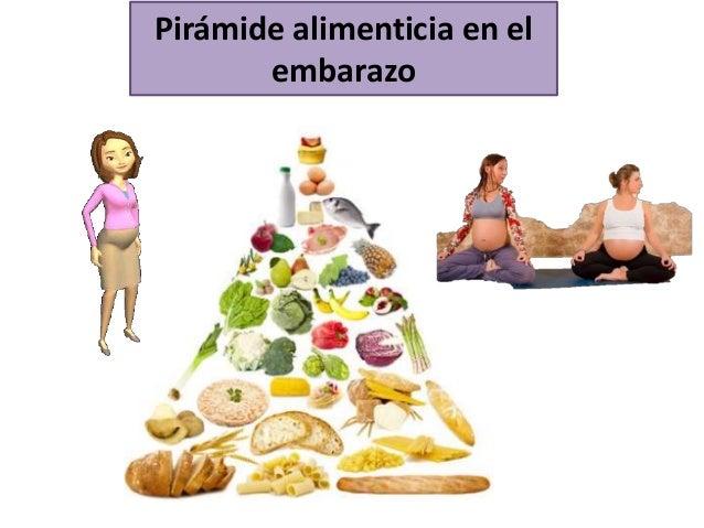 Alimentacion embarazada - Alimentos no permitidos en el embarazo ...