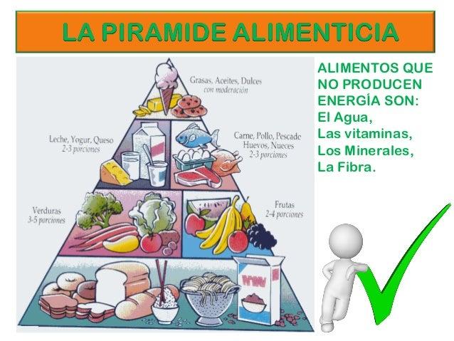 Alimentacion saludable y actividad fisica sana