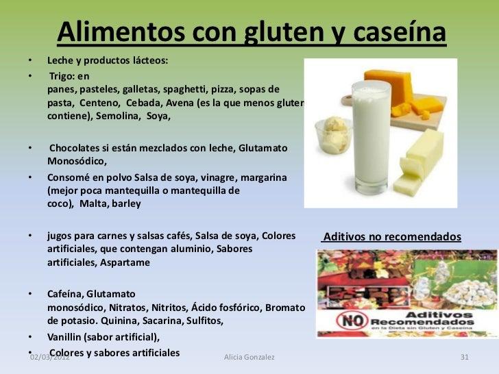 Alimentacion tratamientos biol gicos del autismo - Lista alimentos con gluten ...