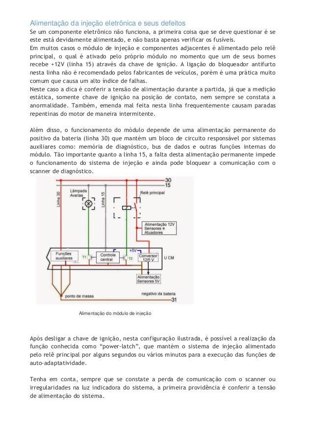 Alimentação da injeção eletrônica e seus defeitos Se um componente eletrônico não funciona, a primeira coisa que se deve q...