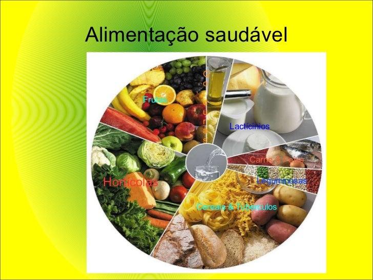 Alimentação saudável Hortícolas Frutas Gorduras Lactícinios Carne & Peixe Leguminosas Cereais & Tuberculos