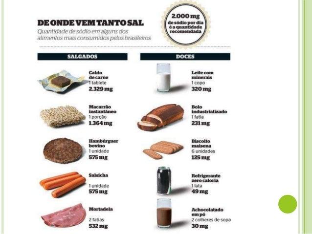 ALIMENTAÇÃO SAUDÁVEL  CONSUMO LIBERADO:  Frutas;  Verduras;  Legumes;  Cereais integrais;  Água.