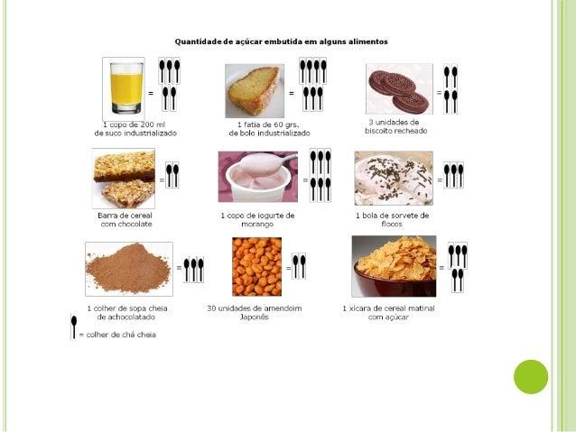 EVITE!!!!!   Doçes;   Bebidas alcoólicas;   Massas;   Alimentos industrializados (sardinha, salsisha,  mortadela, carn...