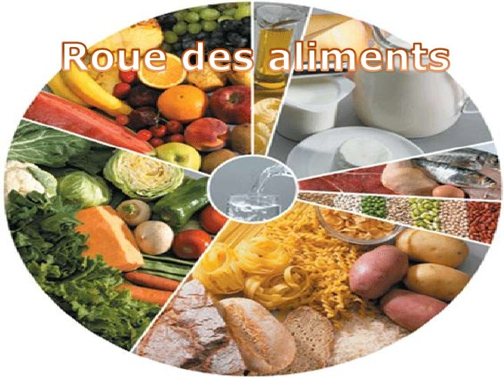    La Roue des aliments est un outil déducation    nutritionnelle pour la population générale. Cette    représentation gr...