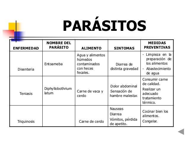 Los síntomas de la presencia en el organismo de los parásitos