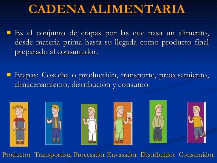 Alimentos cadena alimenticia contaminaci n for Que es un procesador de alimentos