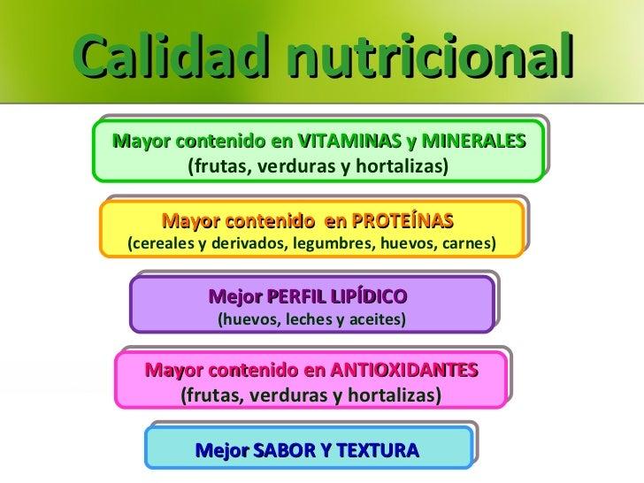Alimentos ecol gicos calidad y salud - Contenido nutricional de los alimentos ...