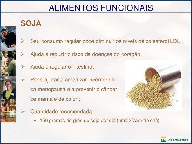 Alimentos funcionais slide petrobras - Alimentos contra el cancer de mama ...