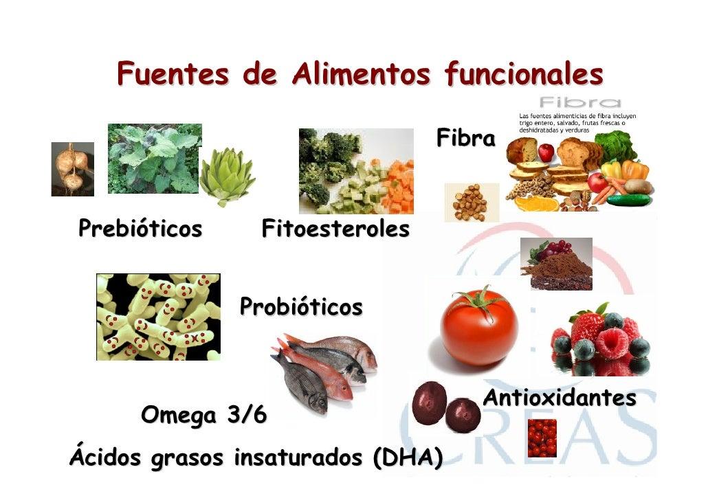 Alimentos funcionales ma elvira zuniga creas - Alimentos con probioticos y prebioticos ...