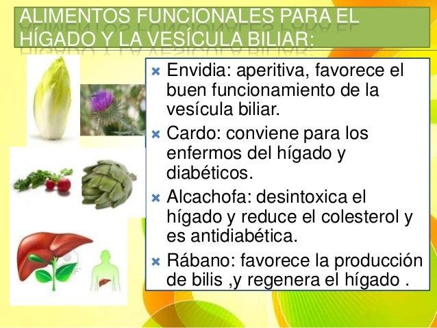 alimentos funcionales platica online