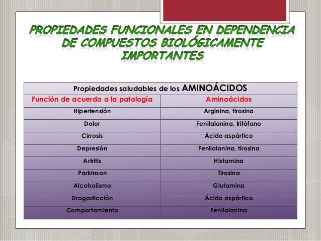 Presentacion De Los Grupos Funcionales: Alimentos Funcionales Presentacion