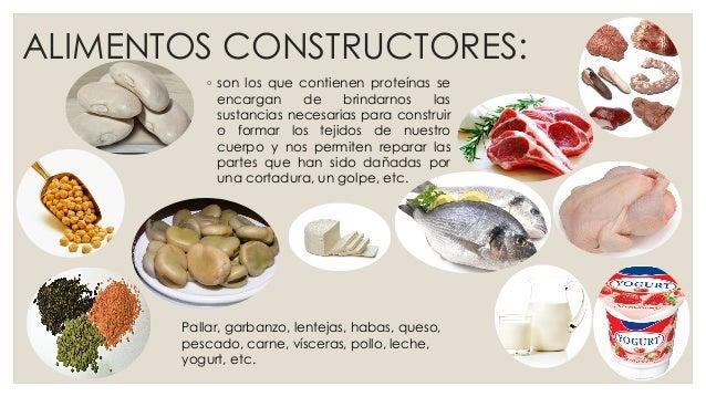 Alimentos reguladores energeticos y constructores lavado de manos - Q alimentos son proteinas ...