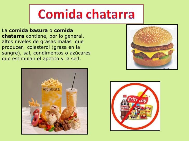 Comida Chatarra Animado
