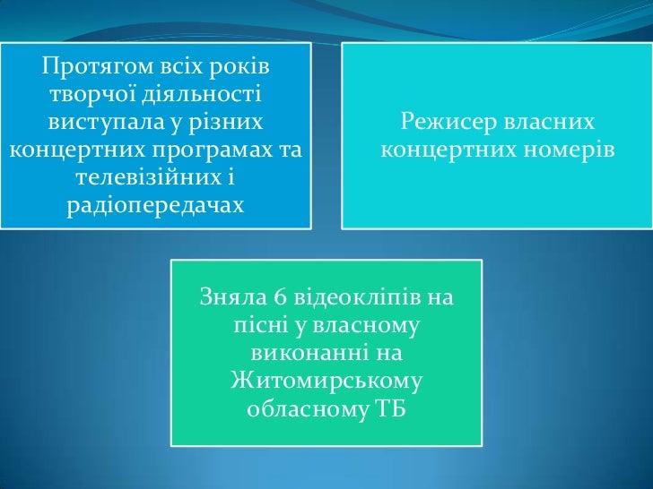 Alina voloshchuk работа для девушки 17 лет студент