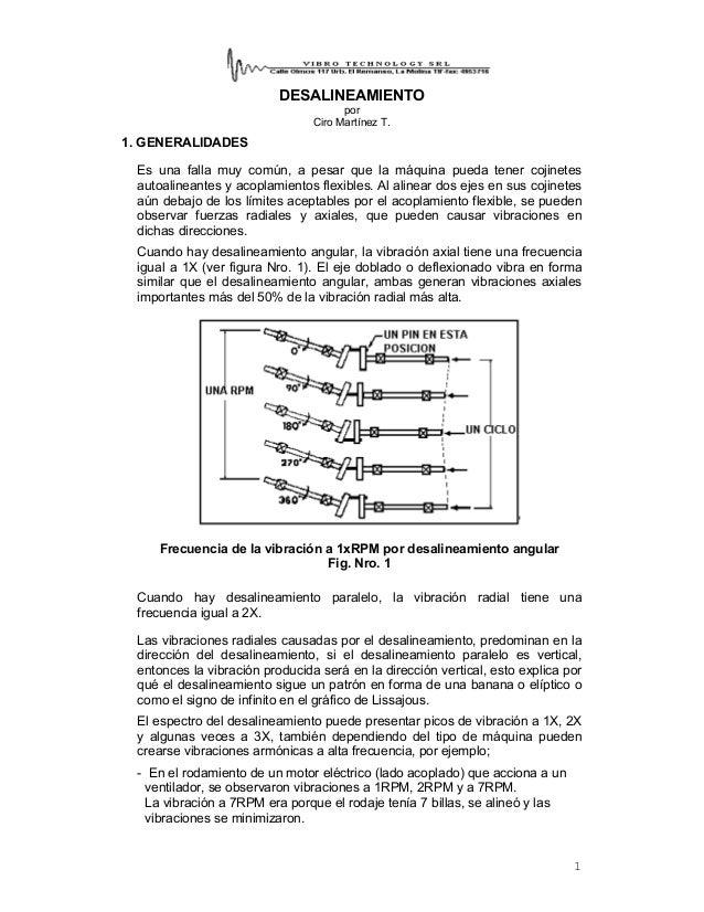 1 DESALINEAMIENTO por Ciro Martínez T. 1. GENERALIDADES Es una falla muy común, a pesar que la máquina pueda tener cojinet...