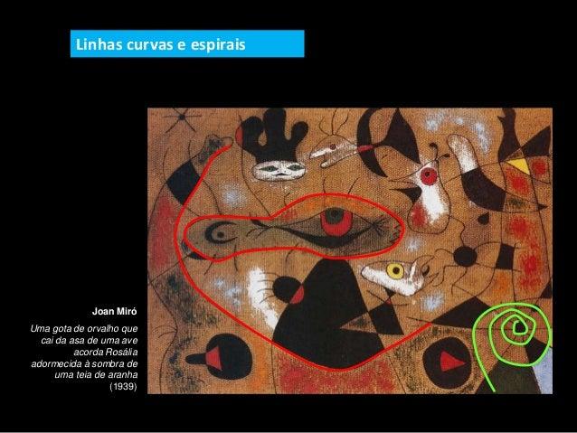 Joan Miró Uma gota de orvalho que cai da asa de uma ave acorda Rosália adormecida à sombra de uma teia de aranha (1939) Li...