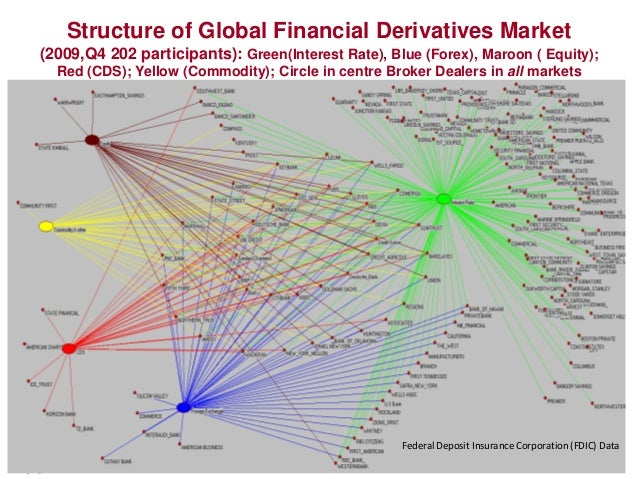 central counterparties ccps risk management for financial markets Ccps (central counterparties)  risk and enhances financial stability by standing  to the contracts traded on one or more financial markets,.